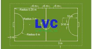 Kích thước sân bóng đá 7 người, Sân cỏ nhân tạo, Sân bóng cỏ tự nhiên, Sân bóng cỏ nhân tạo, Sân bóng đá